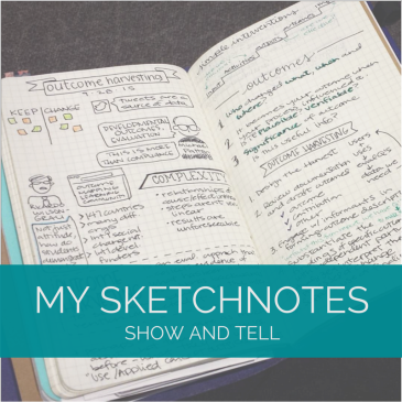 Capture your thinking in a spatial and visual way #sketchnotes // www.prettyprintsandpaper.com