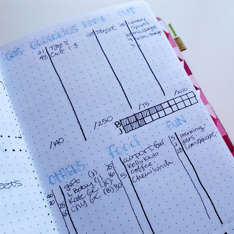 financial planning in my bullet journal pretty prints paper