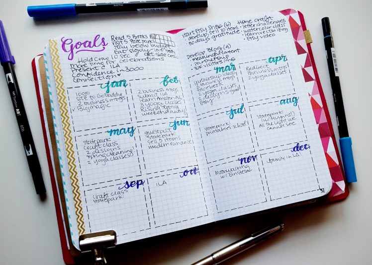 Keep a visual in your bullet journal to anchor you in your goals. A walk through my process // www.prettyprintsandpaper.com