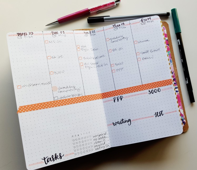 A 5-day weekly allows me to see the days in connection, which helps me manage my energy and tasks across the week. Using this fun washi tape as the divider // www.prettyprintsandpaper.com