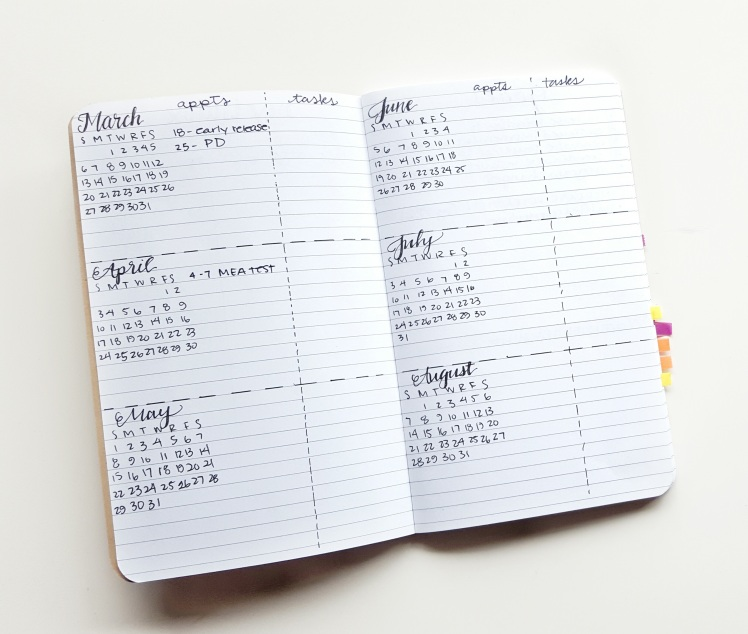 Add an organizational twist on the Bullet Journal future log to keep track of your responsibilities// www.prettyprintsandpaper.com