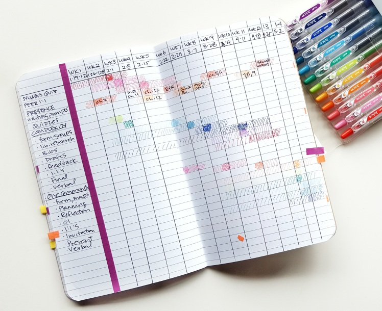 Capture the overview of what assignments your students are dealing with throughout the semester with this time chart // www.prettyprintsandpaper.com