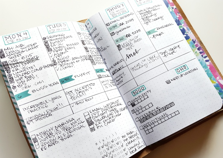 Incorporate a daily gratitude section to your bullet journal // www ...