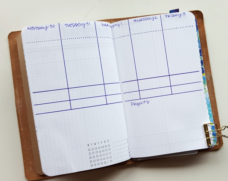 My trusty weekly layout in my bullet journal- with a dotted line to separate high priority tasks