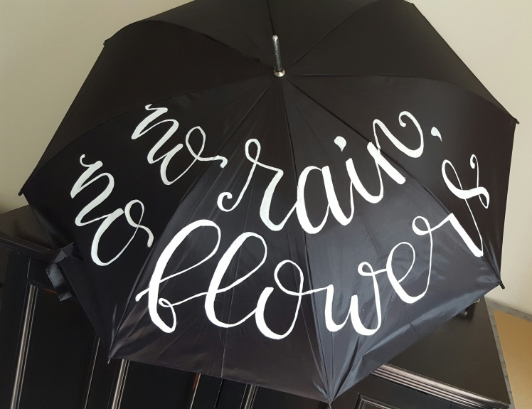 This tutorial walks through how to add calligraphy to an umbrella!
