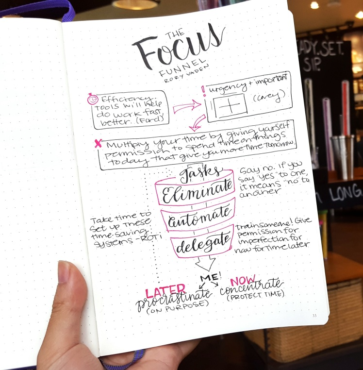 Get productive in your bullet journal by using this focus process. www.prettyprintsandpaper.com