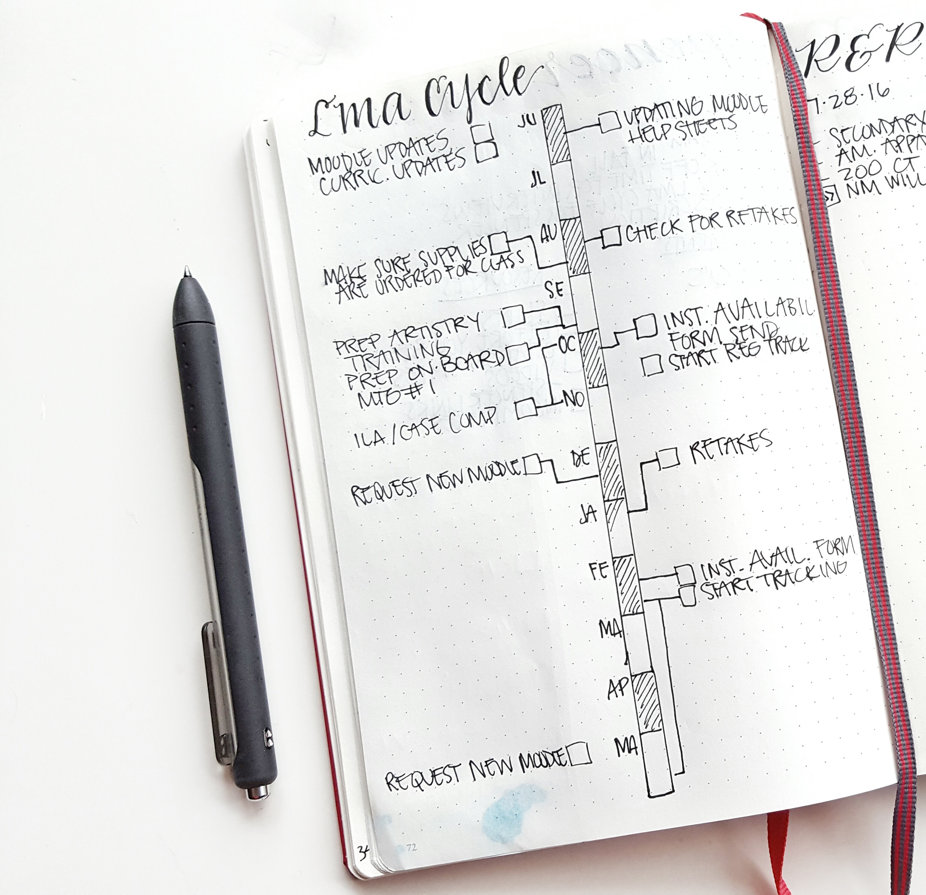 Bullet journal for work 5 time ladder project pretty for Ladder project