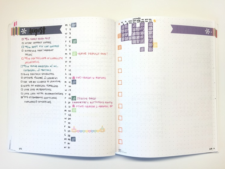 Dot Calendar Bullet Journal : Sharon s bullet journal setup tips pretty prints paper