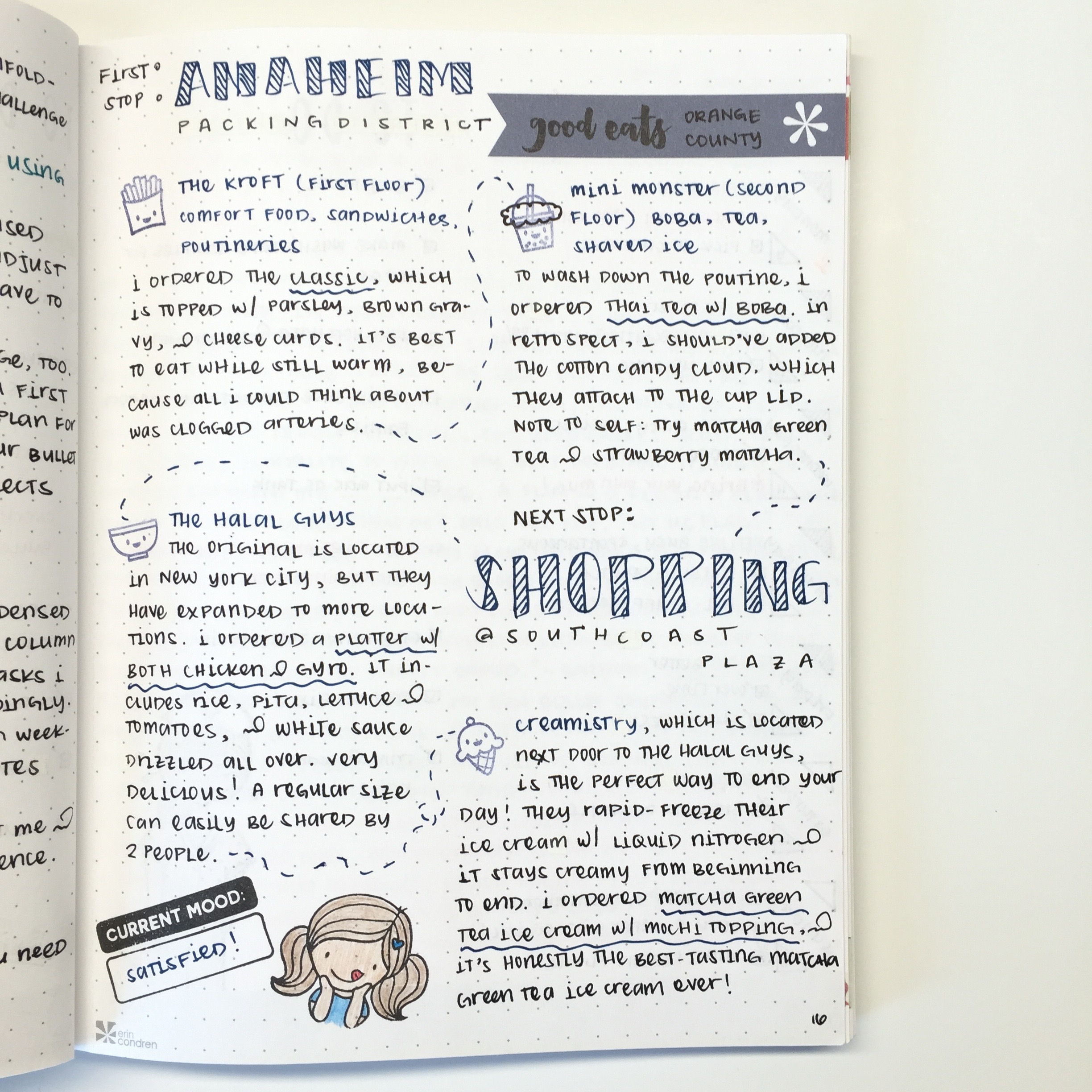 photo about Bullet Journal Dot Grid Printable titled Sharons Bullet Magazine Set up Recommendations Really Prints Paper